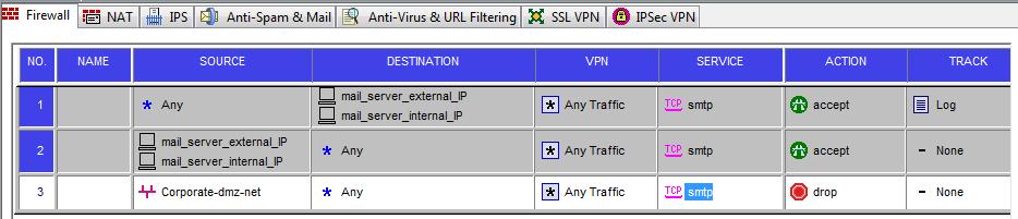 rulebase for SMTP server inside