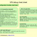 Checkpoint VPN debug cheat sheet , page 1